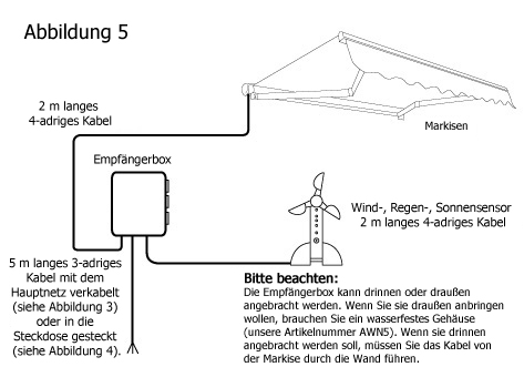Schön Installation elektrischer Markisen QB95