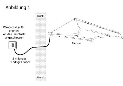 Installation elektrischer Markisen